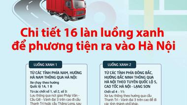 Chi tiết 16 làn luồng xanh để phương tiện ra vào Hà Nội