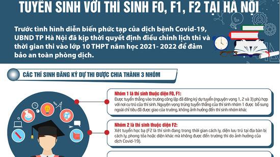 Chi tiết thời gian thi vào lớp 10 và phương án tuyển sinh với thí sinh F0, F1, F2 tại Hà Nội